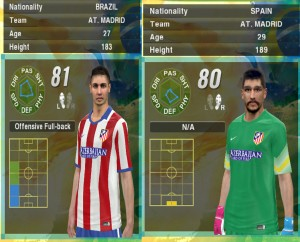 Download PES 2014 Atlético Madrid Mini Facepack by Mouadovsky
