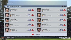 Download PES 2015 Weekly Updated Player Stats